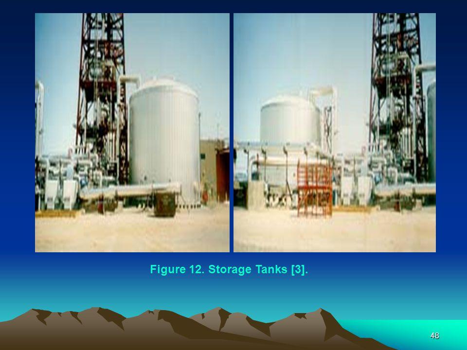 Figure 12. Storage Tanks [3].